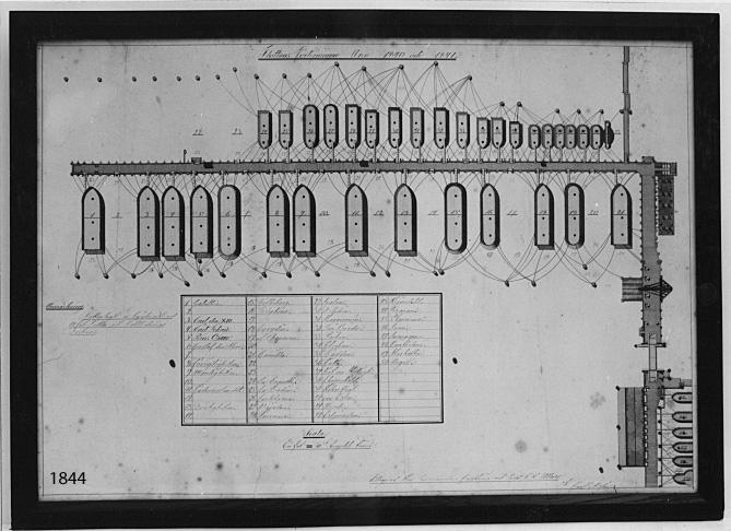 Ritning flottans förtöjningar åren 1840-1841. Inom glas och ram