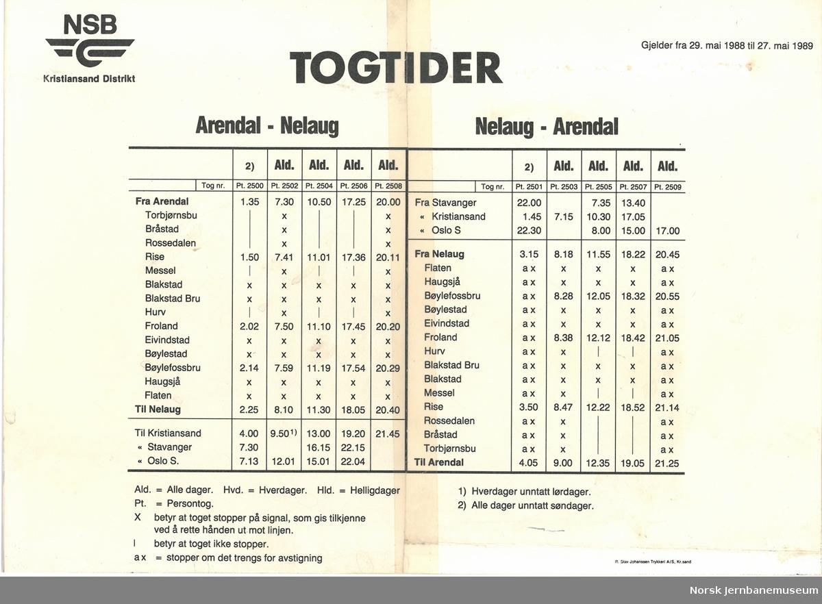Ruteoppslag Arendal-Nelaug fra 29. mai 1988