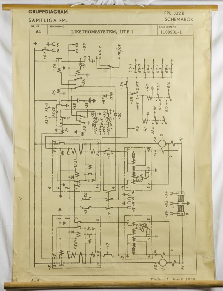 Rullplansch för undervisningsändamål, visar gruppdiagram E1 för flygplan 32.