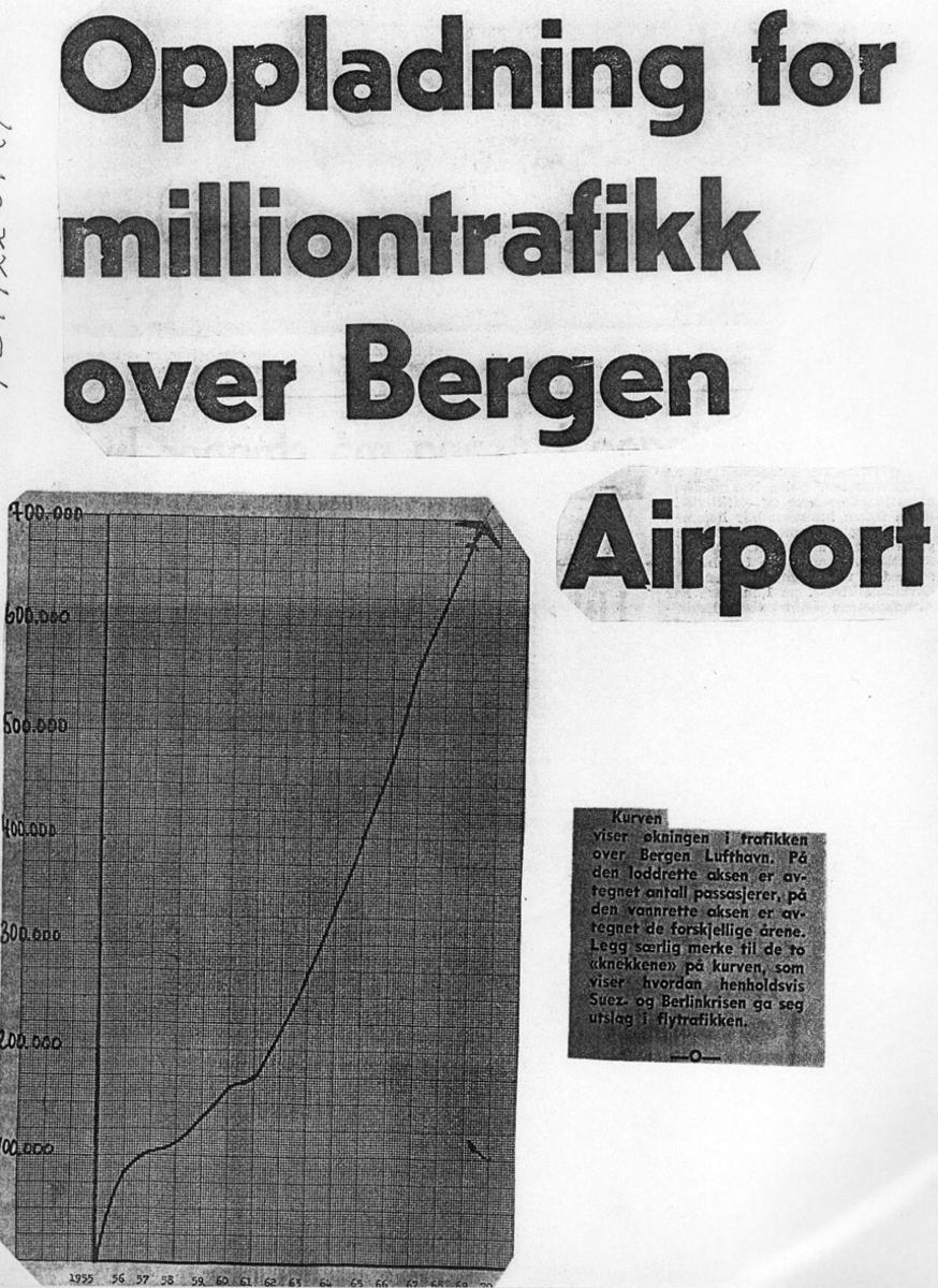 """Maskinkopi av avisartikkel. """"Oppladning for miliontrafikk over Bergen Airport""""."""