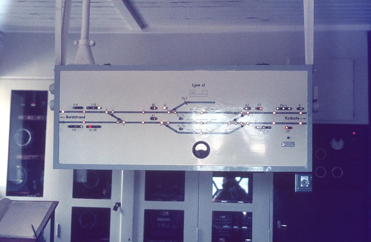 Stillverkstablå (Stillverkstransparent) på Ljan stasjon med sporplan og signaler.