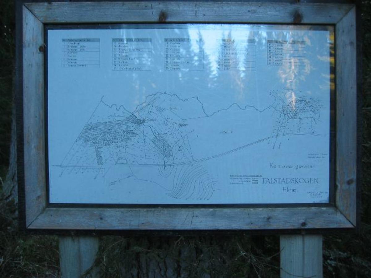 Informasjonstavle med tekst, kart og bilder