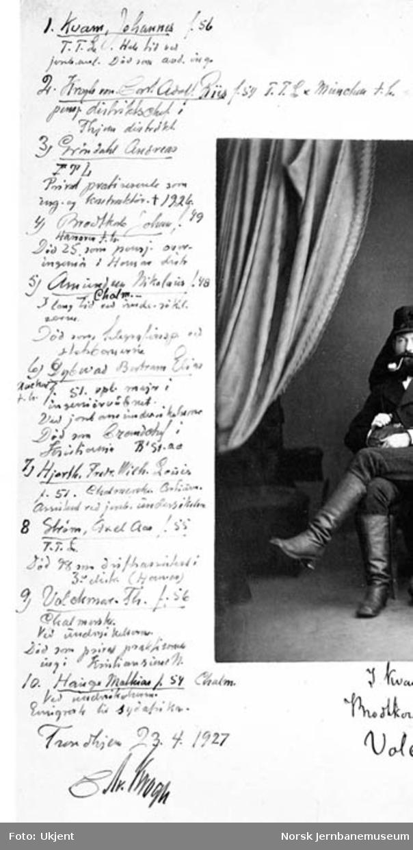 Gruppebilde av ingeniørene ved Meråkerbanens anlegg vinteren 1876/77