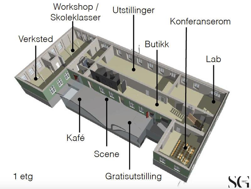 Fayegården og rominndeling