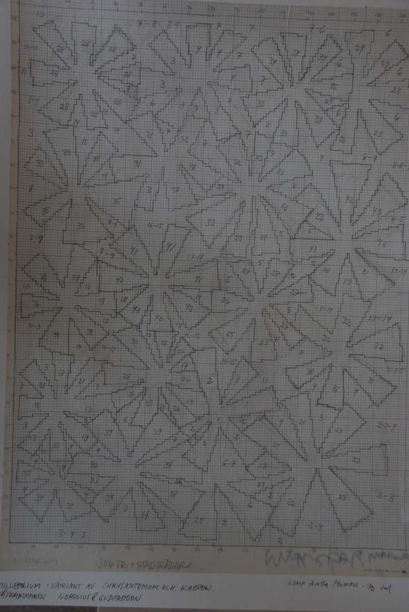 Skisser till rölakansmatta komponerad av Anita Persson.