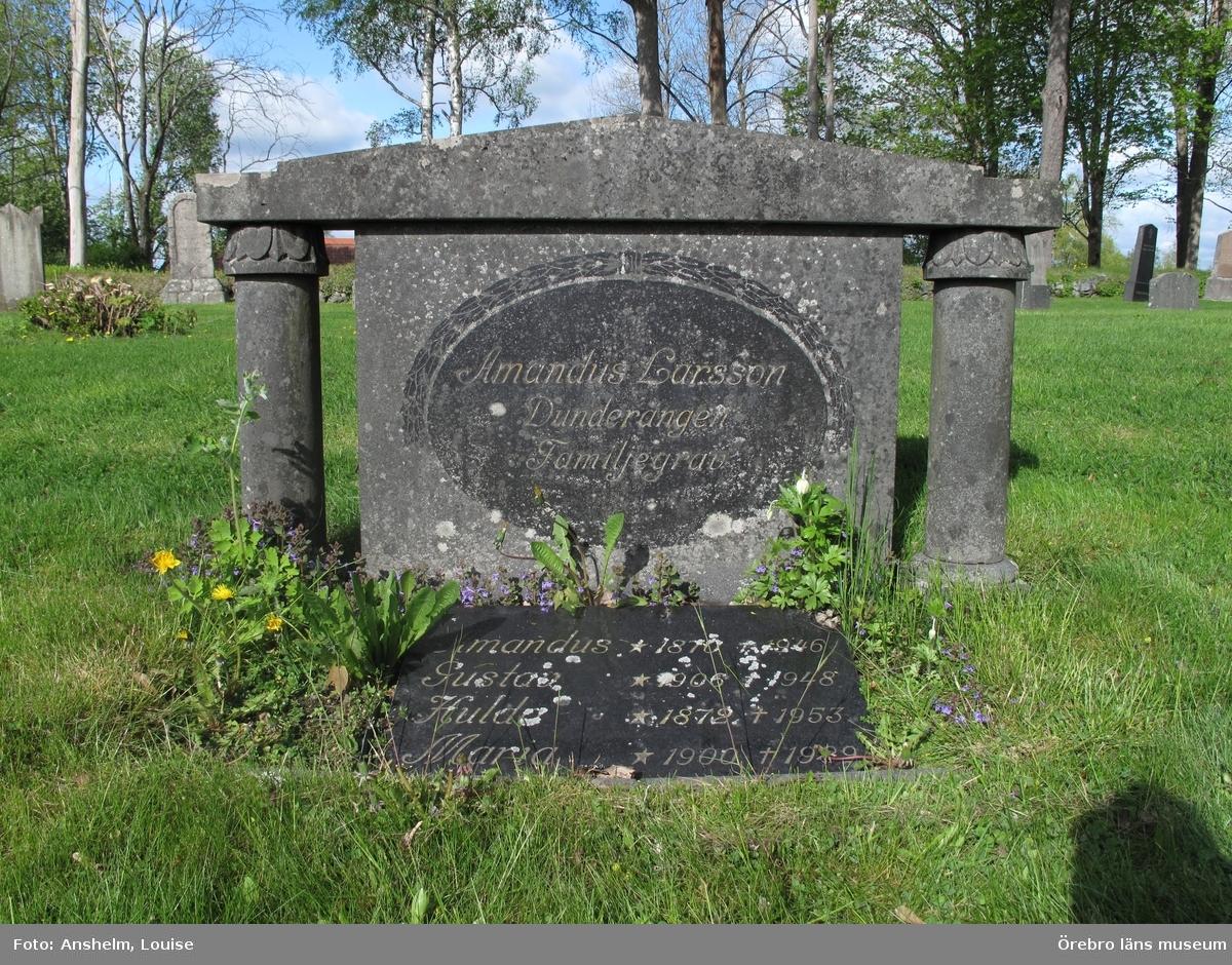 Axberg kyrkogård Inventering av kulturhistoriskt värdefulla gravvårdar 2015, Kvarter D.