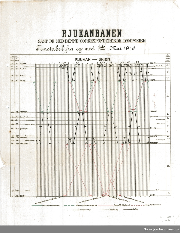 Grafisk rutetabell fra Rjukanbanen