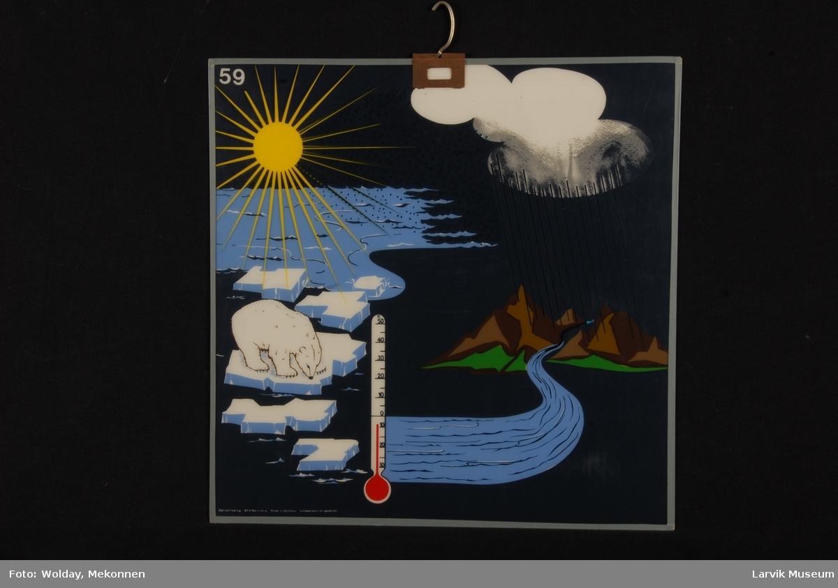 Plansje nr. 59. Polare strøk, havstrømmer og klima - temperatur