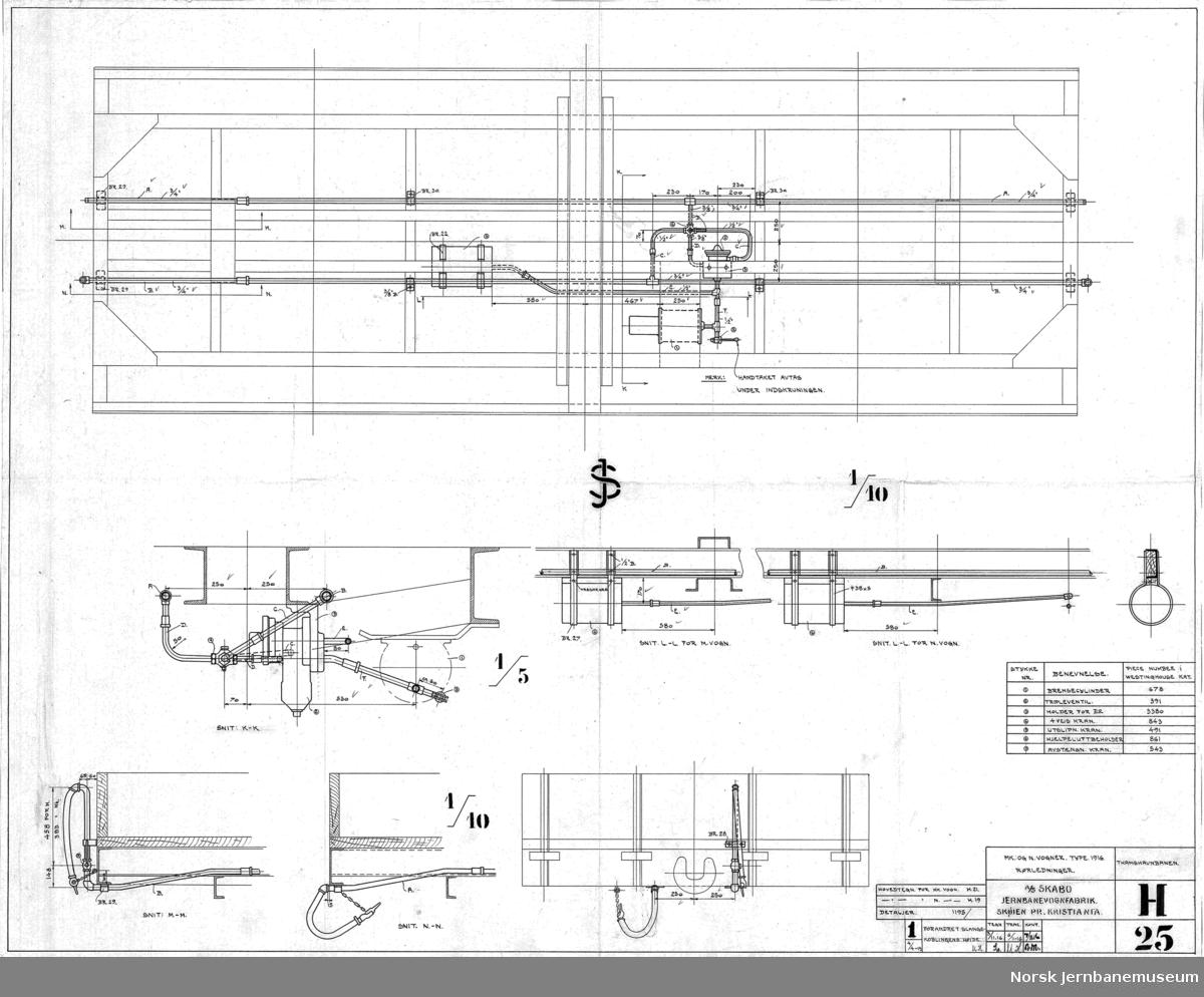 MK- og N-vogner type 1916. Rørledninger. Thamshavnbanen