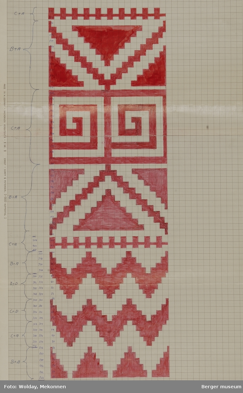 Åklemønster med greske elementer.