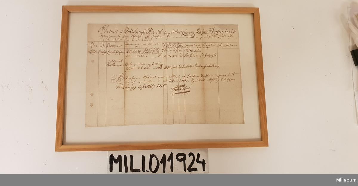 Dokument från 1715, inramat bakom glas i sentida träram.