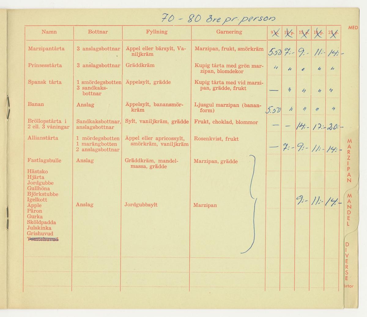 Kalender/häfte med olika bakverk för beställning för Backs konditori.  Kalendern är uppdelat i olika flikar, i tårtor med: Grädde Smörkräm Marzipan Mandel och Diverse