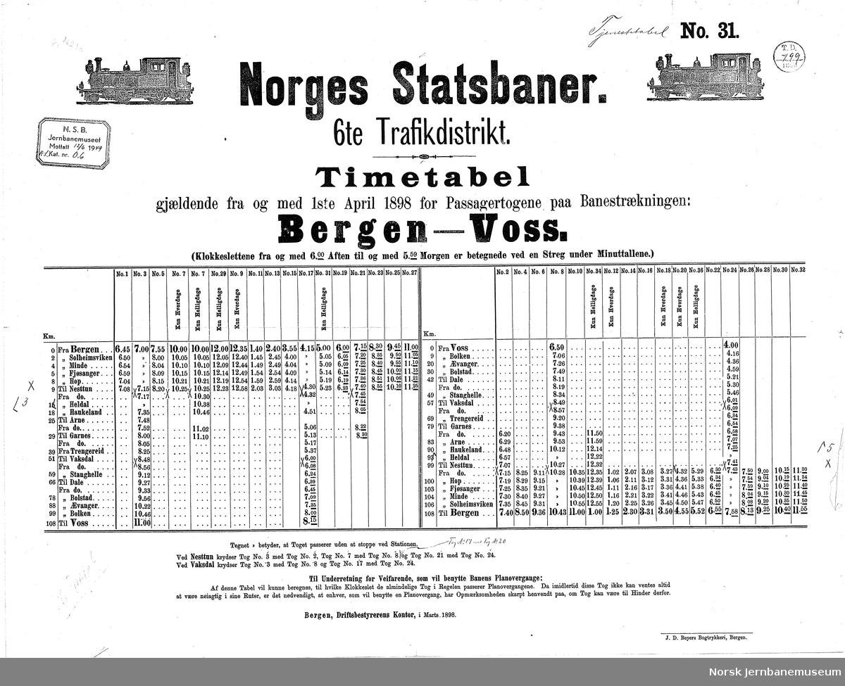 NSB 6. trafikkdistrikt Timetabel Bergen-Voss nr 31 fra 1. april 1898