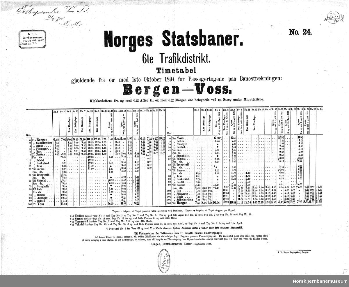 NSB 6. trafikkdistrikt Timetabel Bergen-Voss nr 24 fra 1. oktober 1894