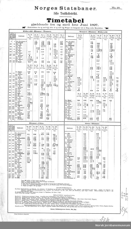Ruteoppslag for NSB 3. distrikt Timetabel fra 1. juni 1897 - Eidsvoll-Tønset og Hamar-Otta