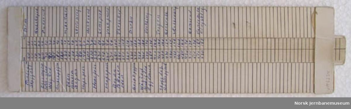 Billettakst-regnestav for bruk i enmannsbetjente motorvogner Drammen-Kongsberg og Drammen-Randsfjord - utregning av billettakster